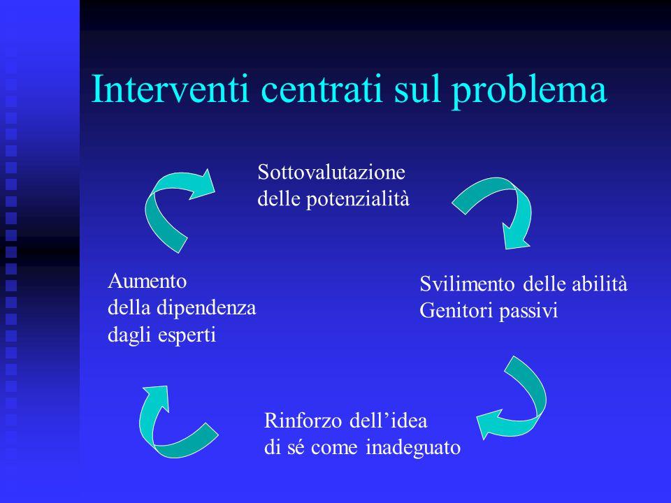 Interventi centrati sul problema