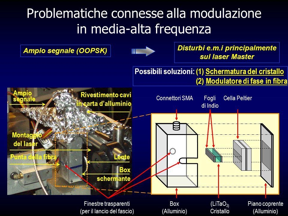 Problematiche connesse alla modulazione in media-alta frequenza