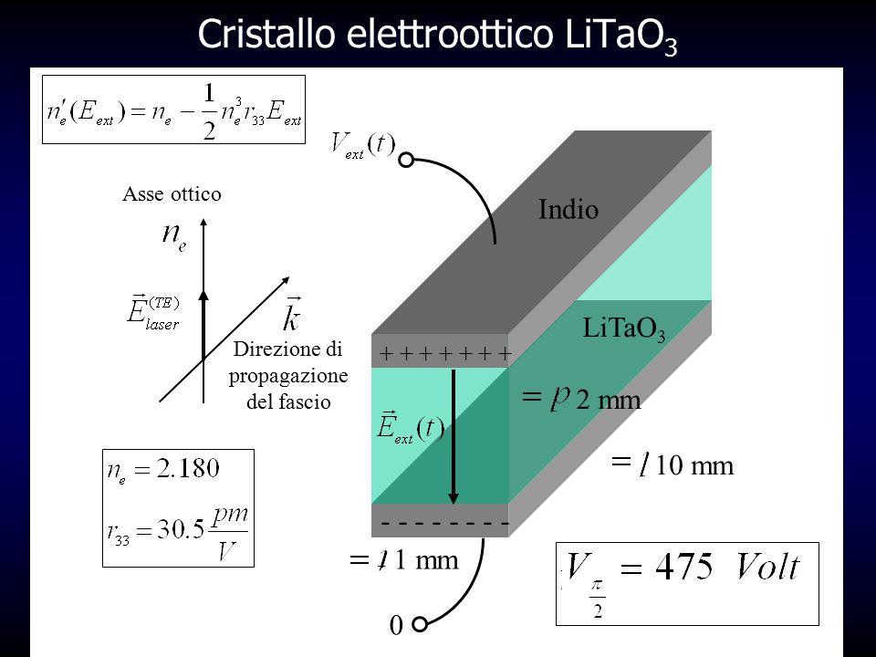 Cristallo elettroottico LiTaO3