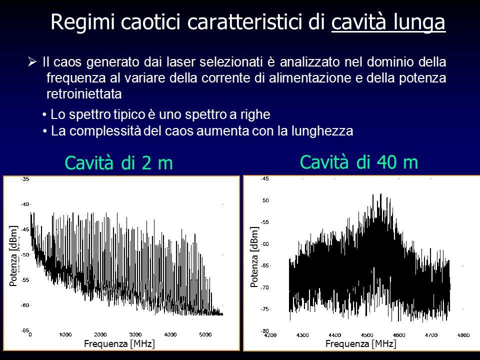 Regimi caotici caratteristici di cavità lunga