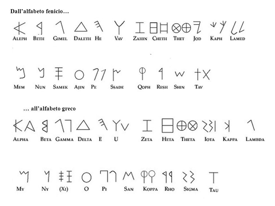 Dall'alfabeto fenicio…