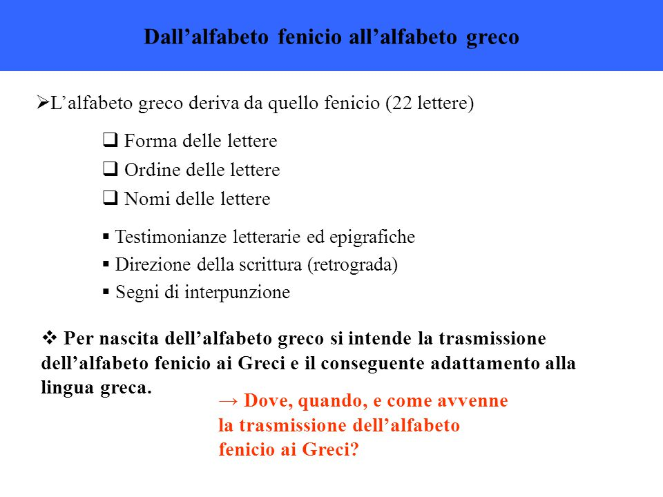 Dall'alfabeto fenicio all'alfabeto greco