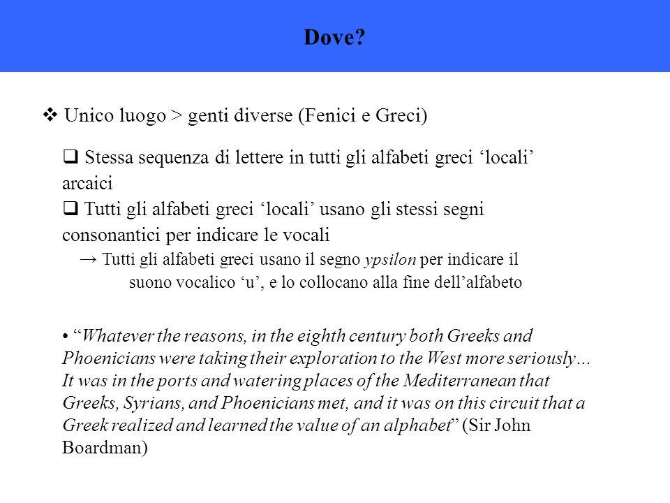 Dove Unico luogo > genti diverse (Fenici e Greci)