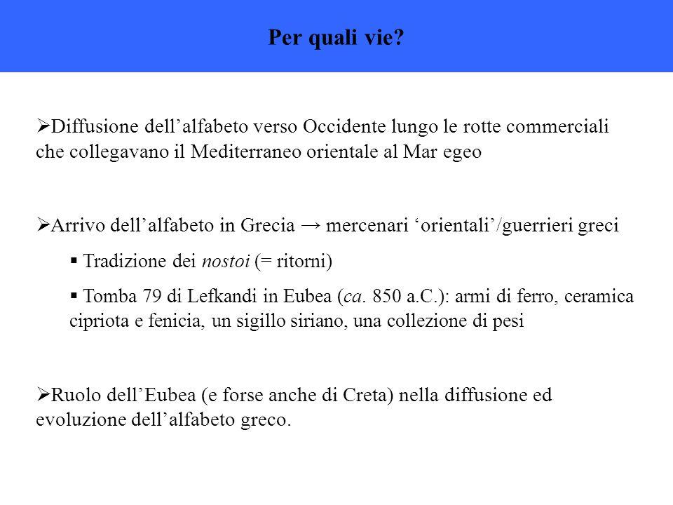 Per quali vie Diffusione dell'alfabeto verso Occidente lungo le rotte commerciali che collegavano il Mediterraneo orientale al Mar egeo.