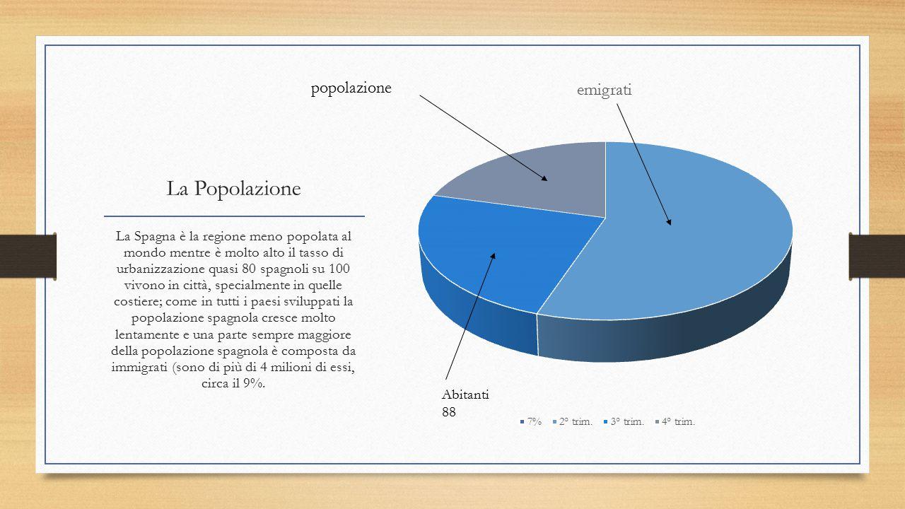La Popolazione popolazione