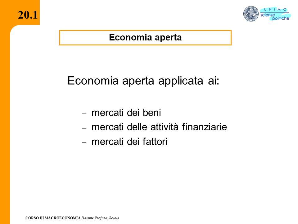 Economia aperta applicata ai: