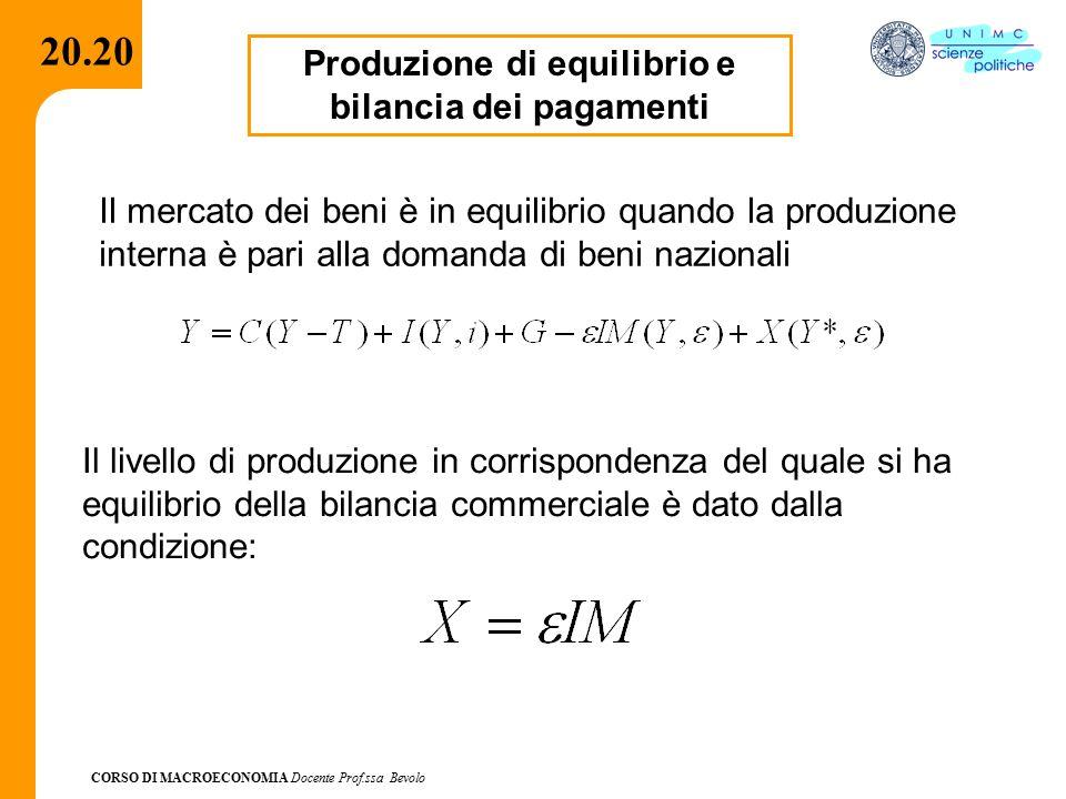 Produzione di equilibrio e bilancia dei pagamenti