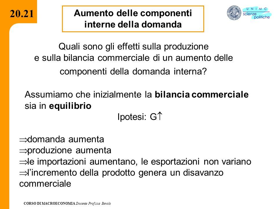 Aumento delle componenti interne della domanda