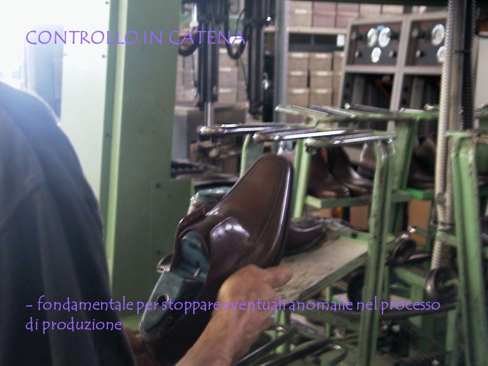 CONTROLLO IN CATENA - fondamentale per stoppare eventuali anomalie nel processo di produzione