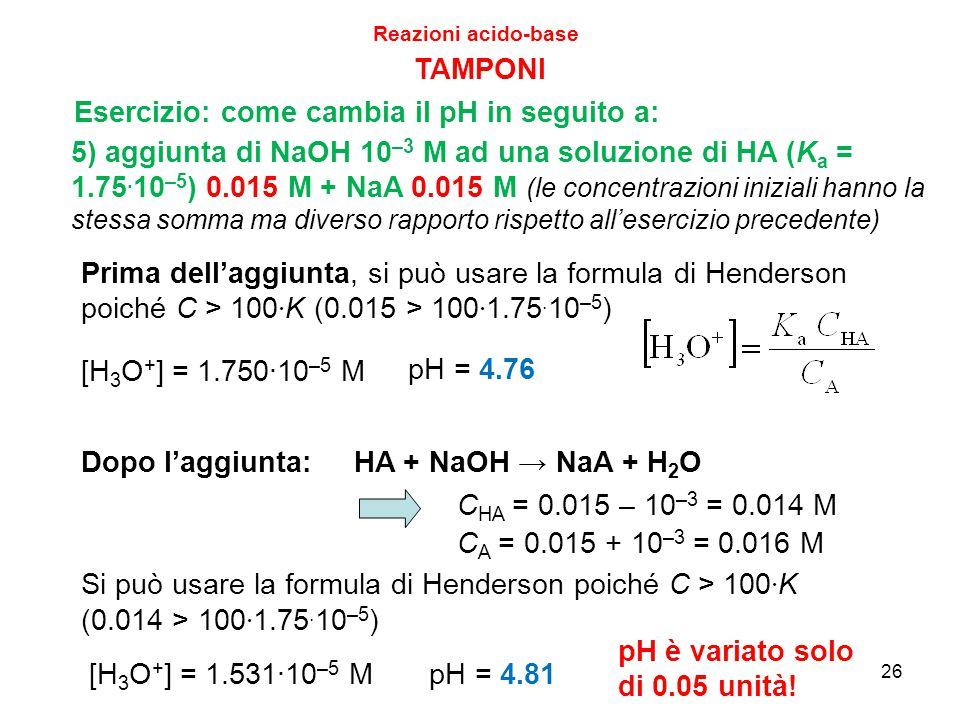 Esercizio: come cambia il pH in seguito a: