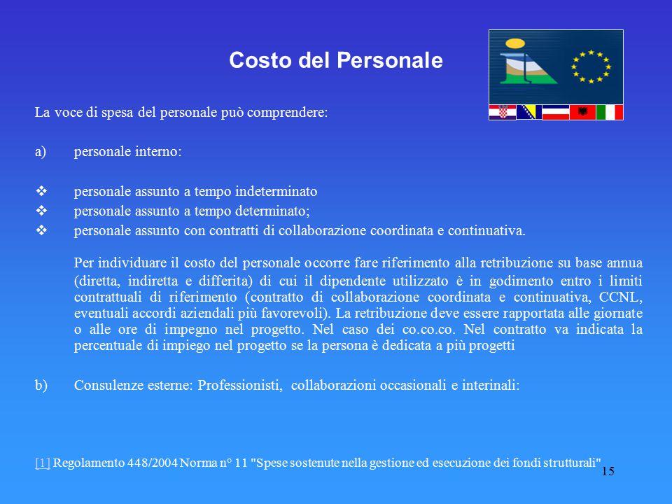 Costo del Personale La voce di spesa del personale può comprendere: personale interno: v personale assunto a tempo indeterminato.