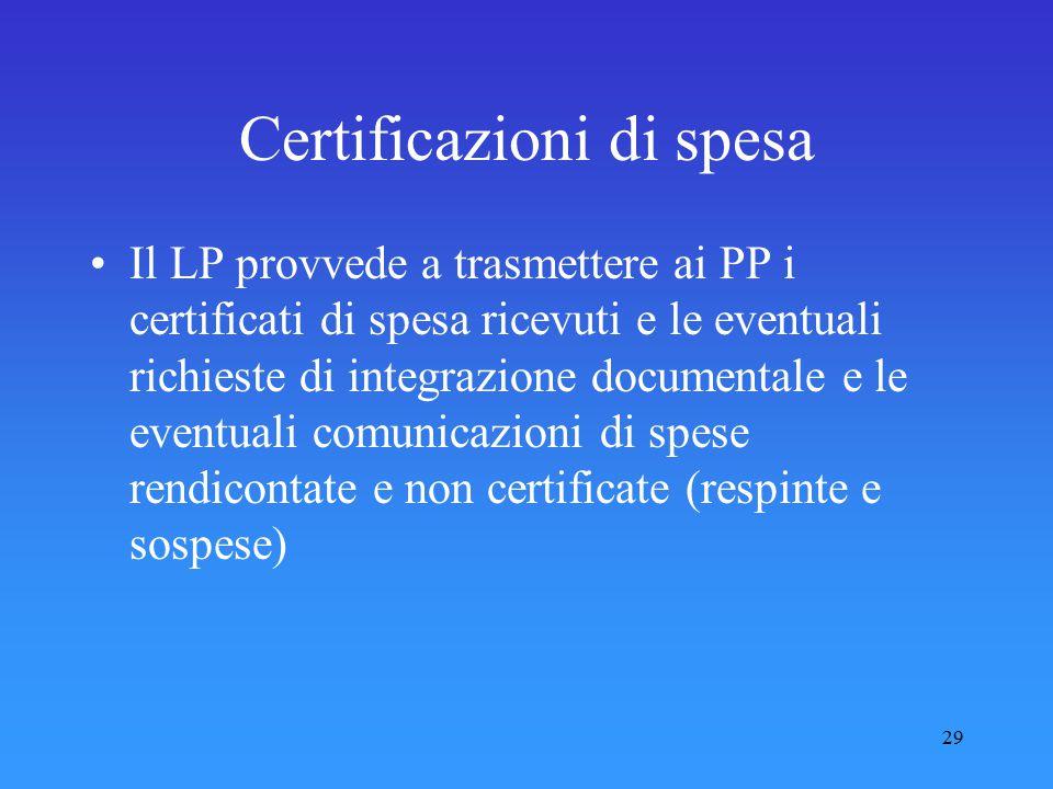 Certificazioni di spesa
