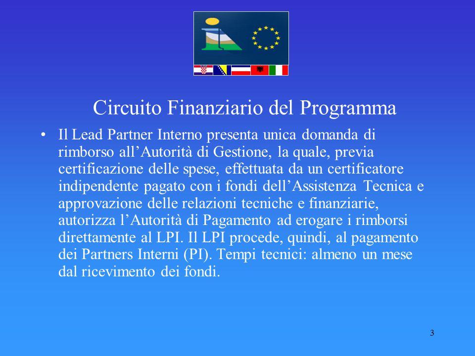 Circuito Finanziario del Programma