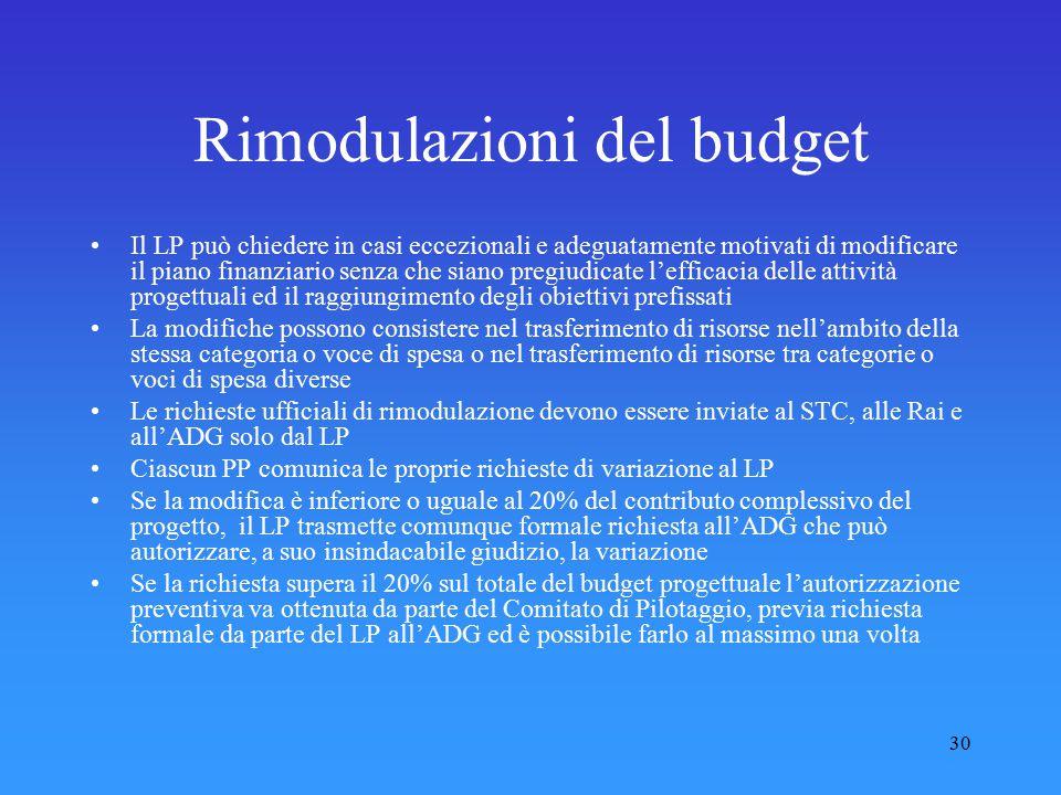 Rimodulazioni del budget