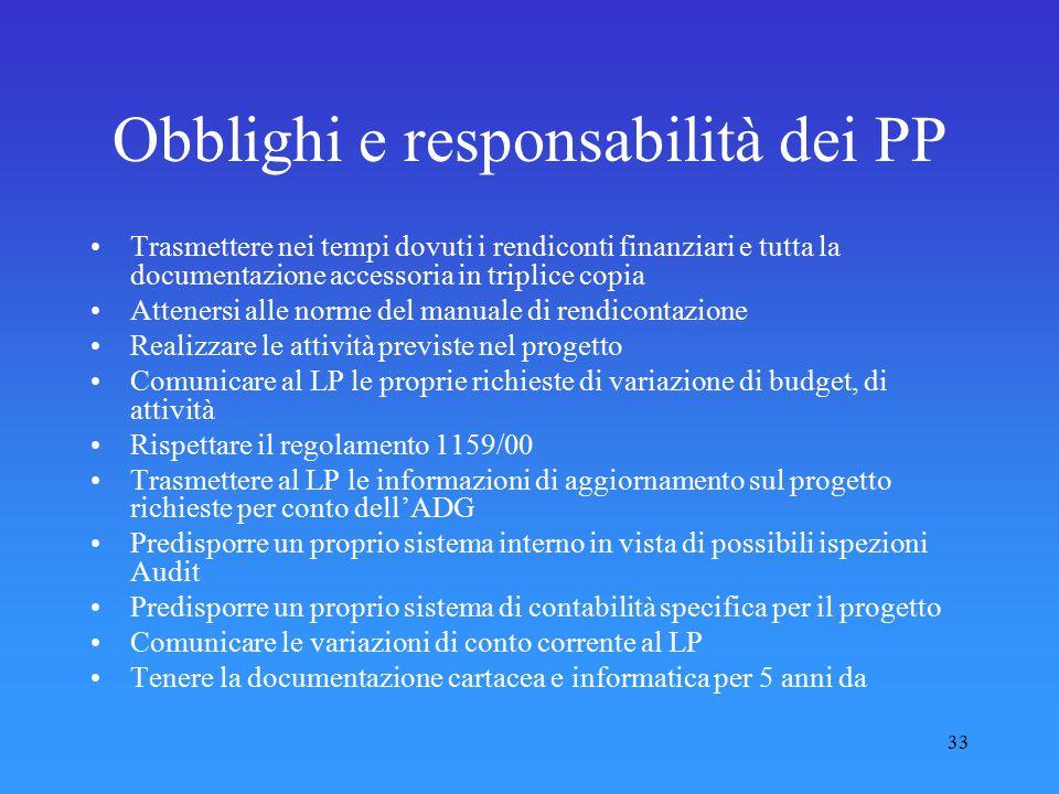 Obblighi e responsabilità dei PP