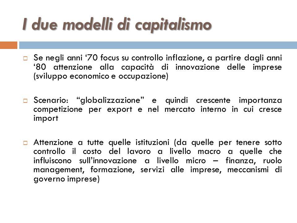 I due modelli di capitalismo