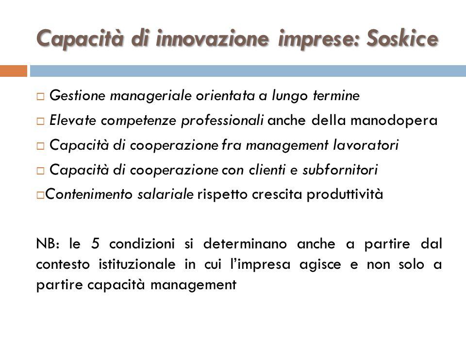 Capacità di innovazione imprese: Soskice