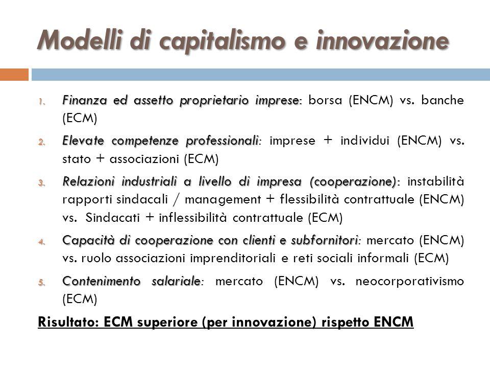 Modelli di capitalismo e innovazione