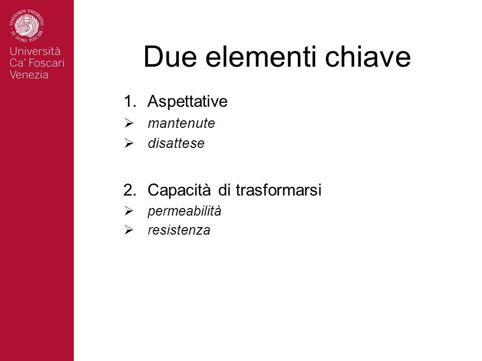 Due elementi chiave Aspettative Capacità di trasformarsi mantenute