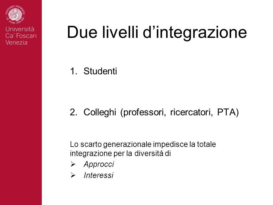 Due livelli d'integrazione