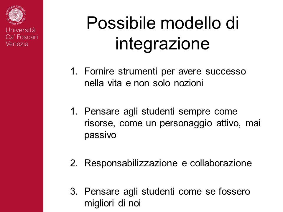 Possibile modello di integrazione