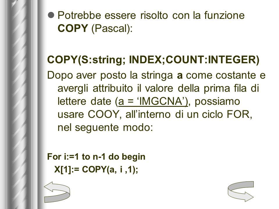 Potrebbe essere risolto con la funzione COPY (Pascal):