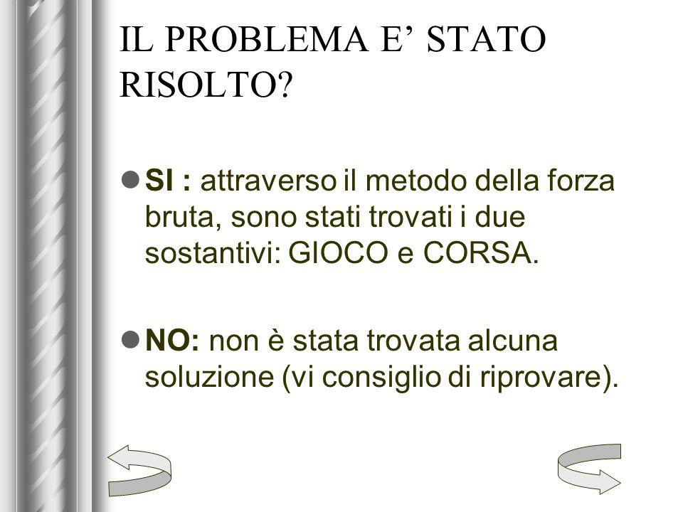 IL PROBLEMA E' STATO RISOLTO