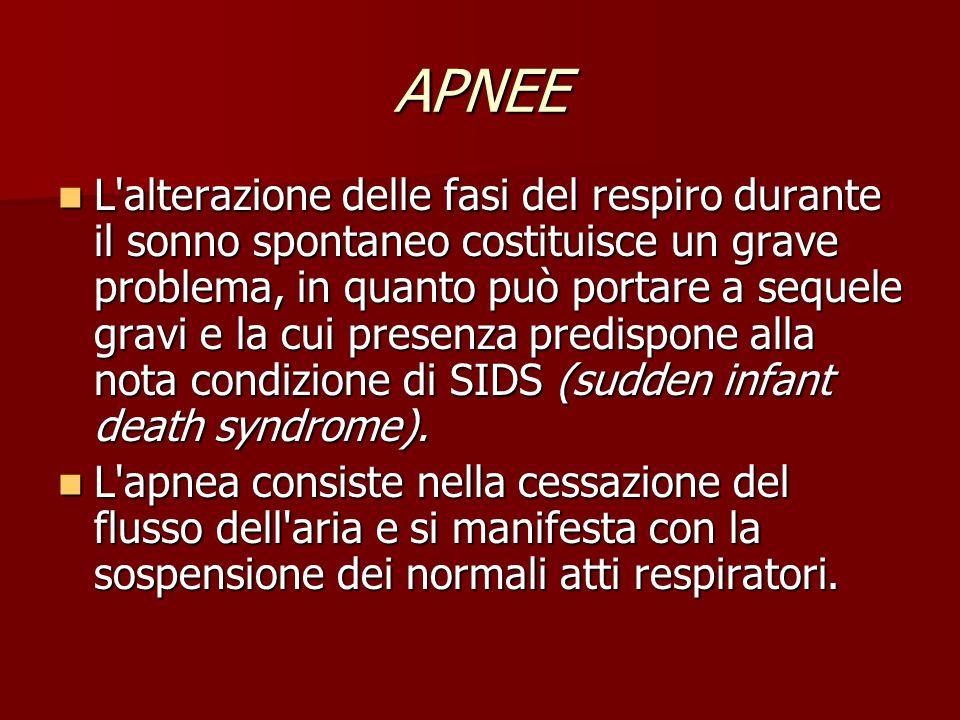APNEE
