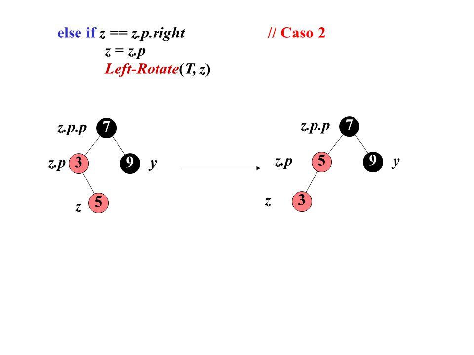 else if z == z.p.right // Caso 2
