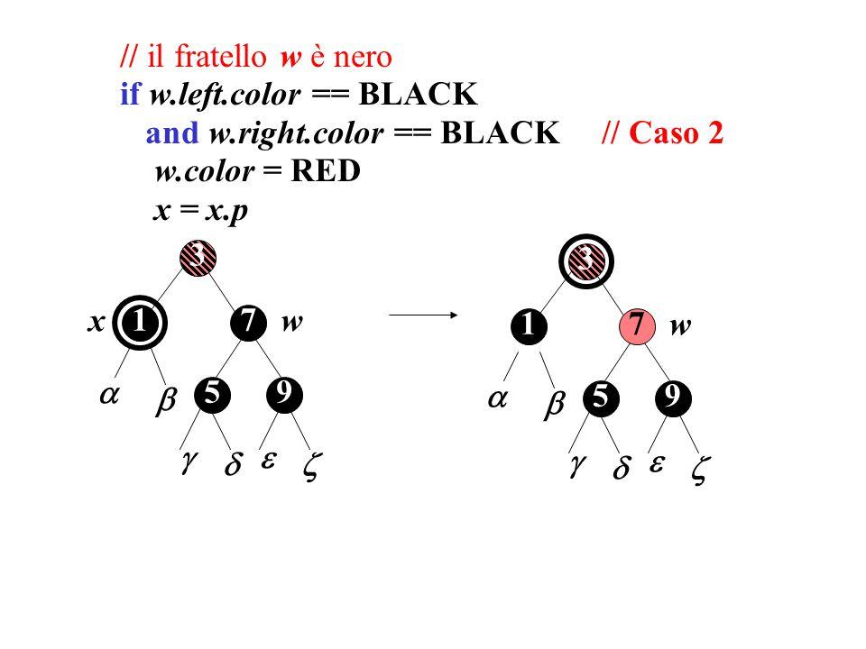 // il fratello w è nero if w.left.color == BLACK. and w.right.color == BLACK // Caso 2. w.color = RED.