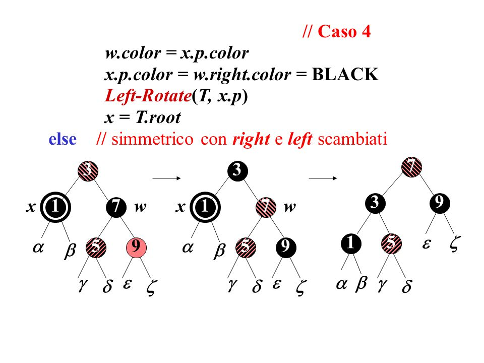 // Caso 4 w.color = x.p.color. x.p.color = w.right.color = BLACK. Left-Rotate(T, x.p) x = T.root.