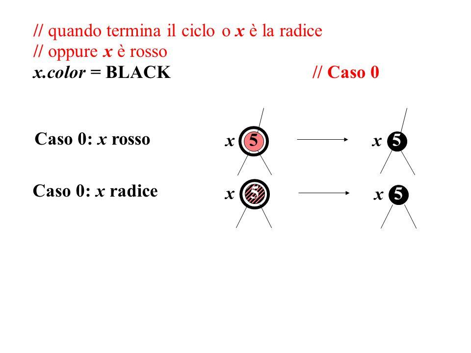 // quando termina il ciclo o x è la radice