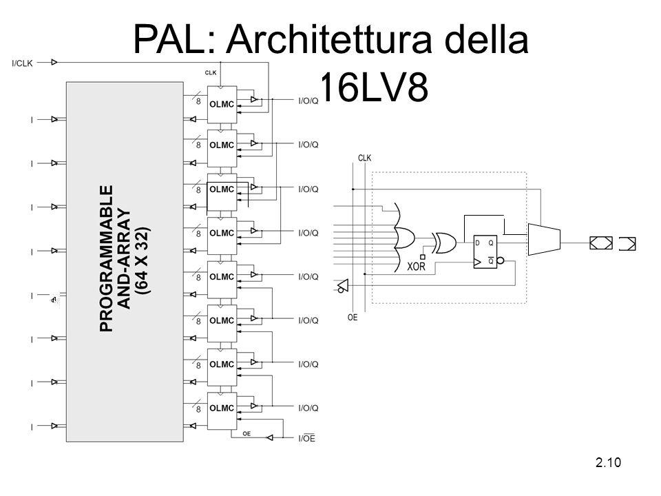 PAL: Architettura della GAL16LV8