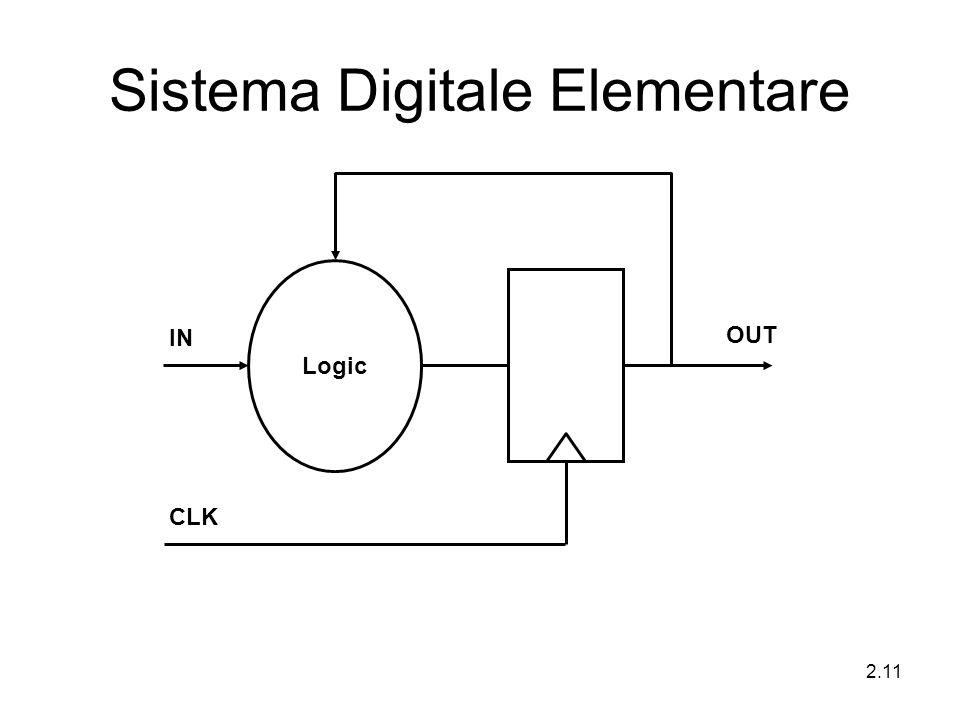 Sistema Digitale Elementare
