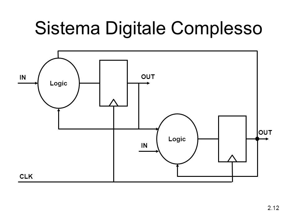 Sistema Digitale Complesso