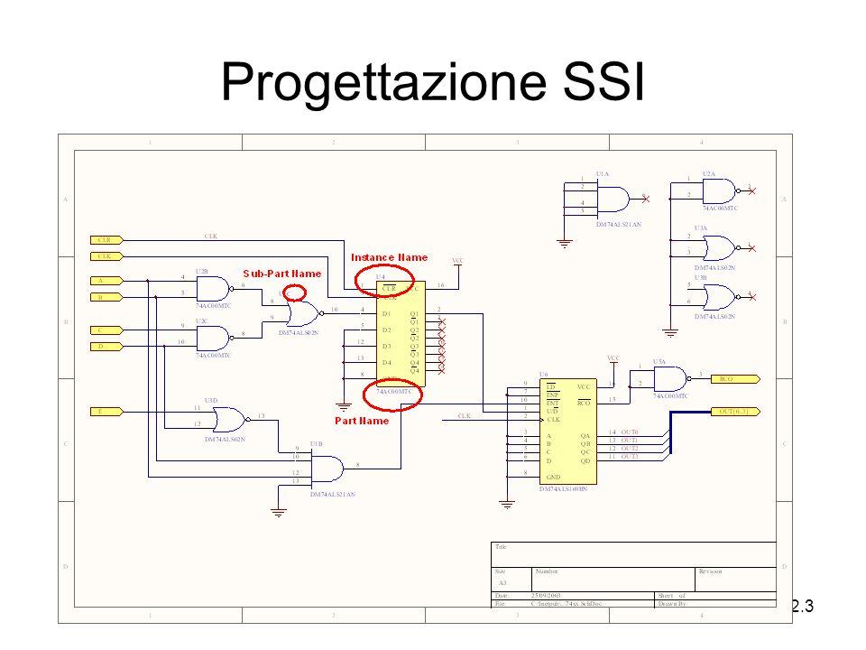Progettazione SSI
