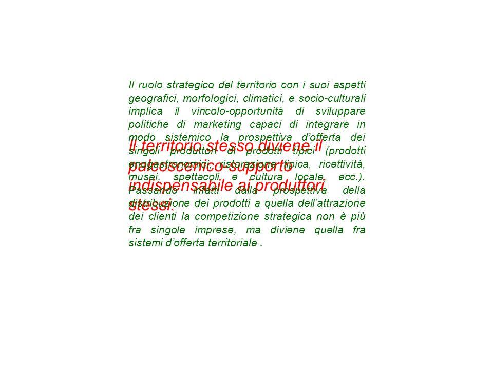 Il ruolo strategico del territorio con i suoi aspetti geografici, morfologici, climatici, e socio-culturali implica il vincolo-opportunità di sviluppare politiche di marketing capaci di integrare in modo sistemico la prospettiva d'offerta dei singoli produttori di prodotti tipici (prodotti enogastronomici, ristorazione tipica, ricettività, musei, spettacoli e cultura locale, ecc.). Passando infatti dalla prospettiva della distribuzione dei prodotti a quella dell'attrazione dei clienti la competizione strategica non è più fra singole imprese, ma diviene quella fra sistemi d'offerta territoriale .