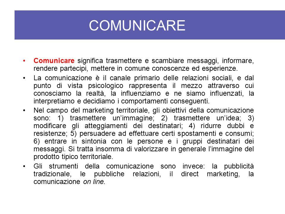 COMUNICARE Comunicare significa trasmettere e scambiare messaggi, informare, rendere partecipi, mettere in comune conoscenze ed esperienze.