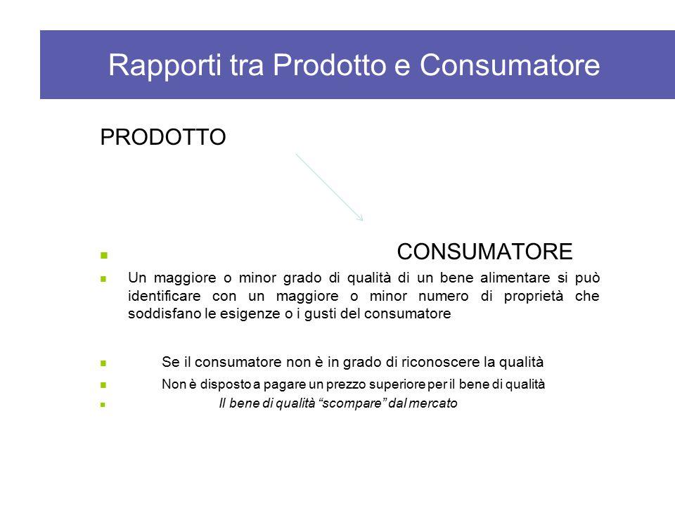 Rapporti tra Prodotto e Consumatore