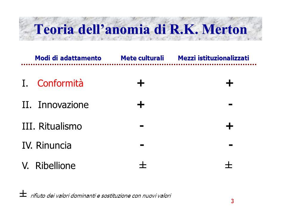 Teoria dell'anomia di R.K. Merton