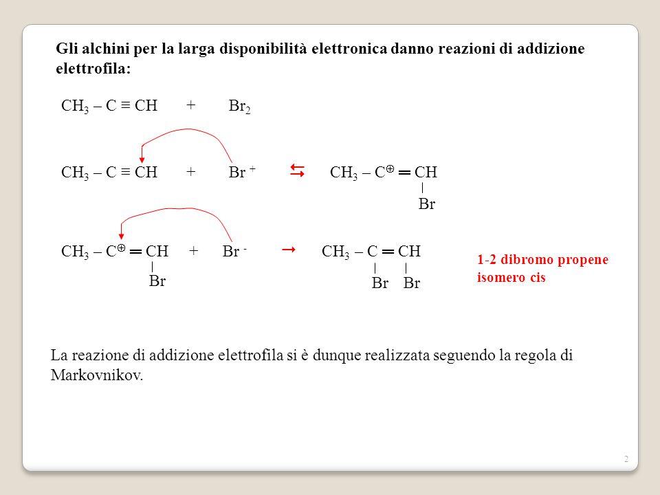 CH3 – C ≡ CH + Br +  CH3 – C ═ CH