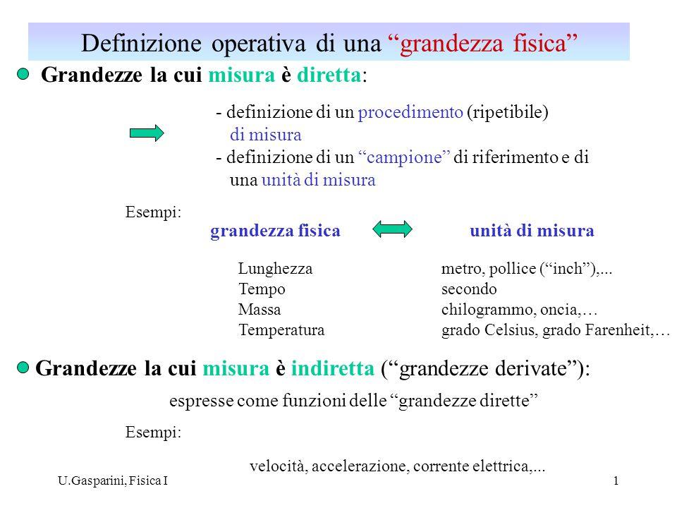 Definizione operativa di una grandezza fisica