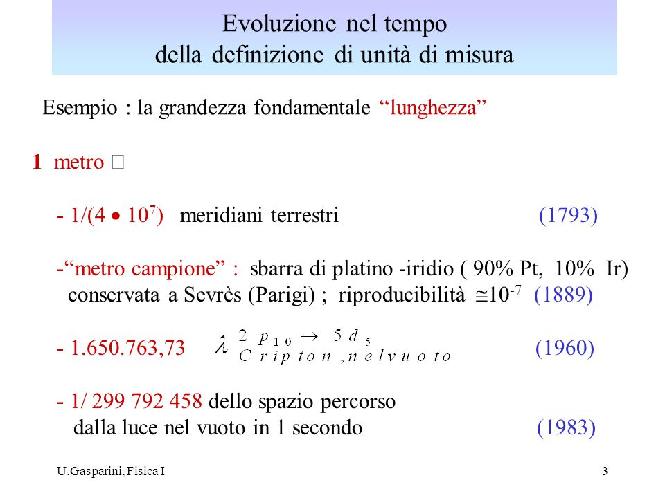 Evoluzione nel tempo della definizione di unità di misura