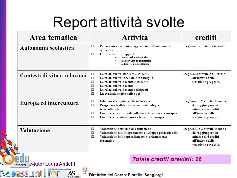 Report attività svolte