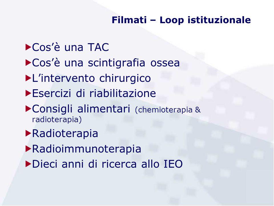 Filmati – Loop istituzionale