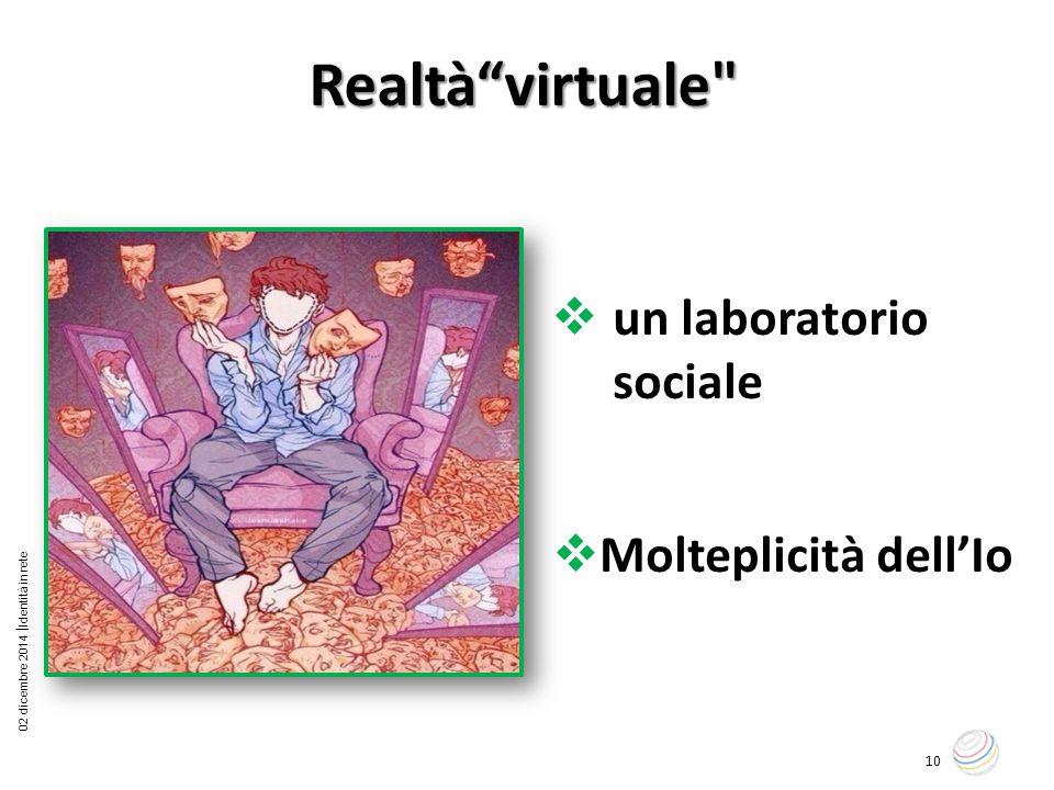 Realtà virtuale un laboratorio sociale Molteplicità dell'Io