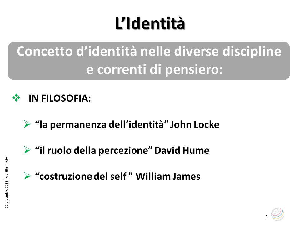 Concetto d'identità nelle diverse discipline e correnti di pensiero: