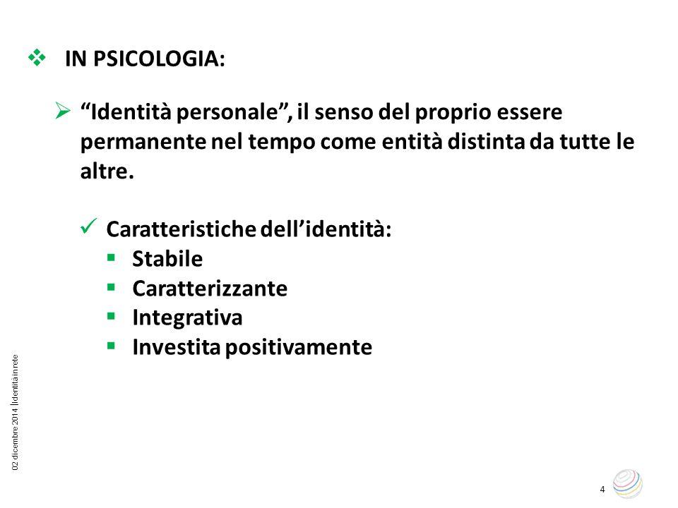 Caratteristiche dell'identità: Stabile Caratterizzante Integrativa
