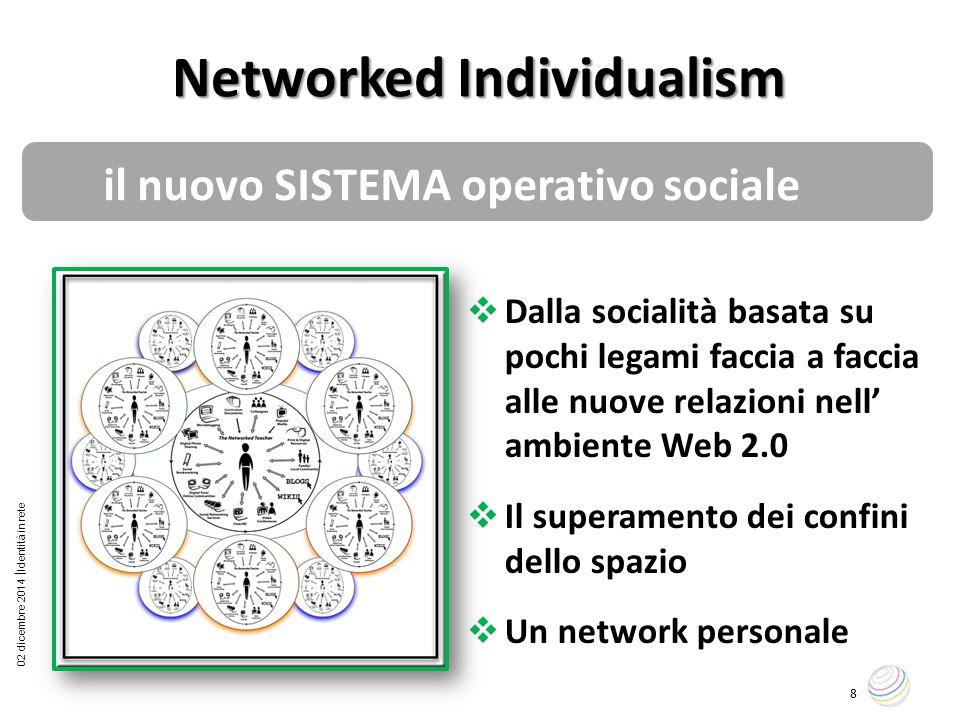 il nuovo SISTEMA operativo sociale