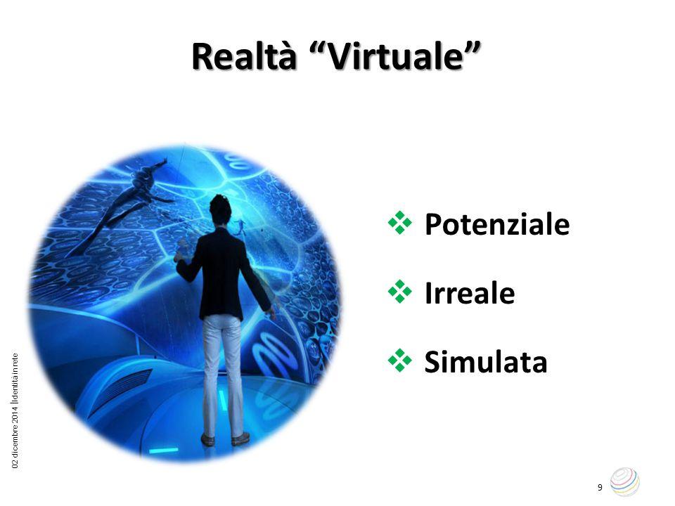 Realtà Virtuale Potenziale Irreale Simulata